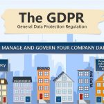 How to Ensure GDPR doesn't damage your customer base?